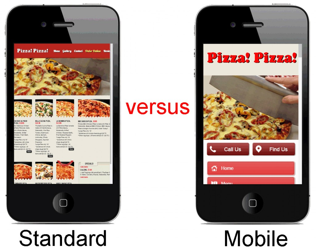Difference Between Standard Website and Mobile Website